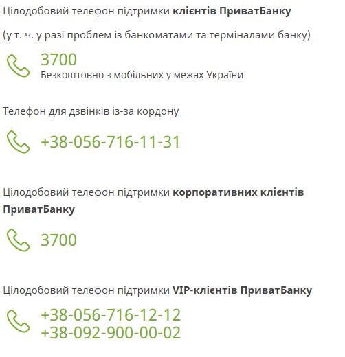 Все телефоны ПриватБанка
